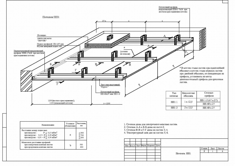 Схема монтажа гипрока