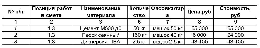 Смета Опс Образец В Smeta.ru