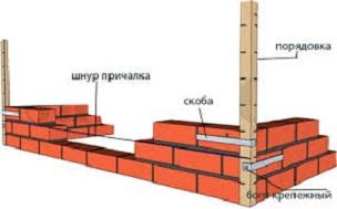 Плитку под гидроизоляция стены