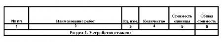 Расчет стоимости ремонта квартиры в Минске. Составление сметы