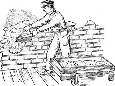 Штукатурка стен - производительноcть, цены