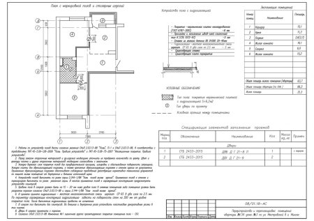 Согласование перепланировки квартир и офисов: алгоритм, документы